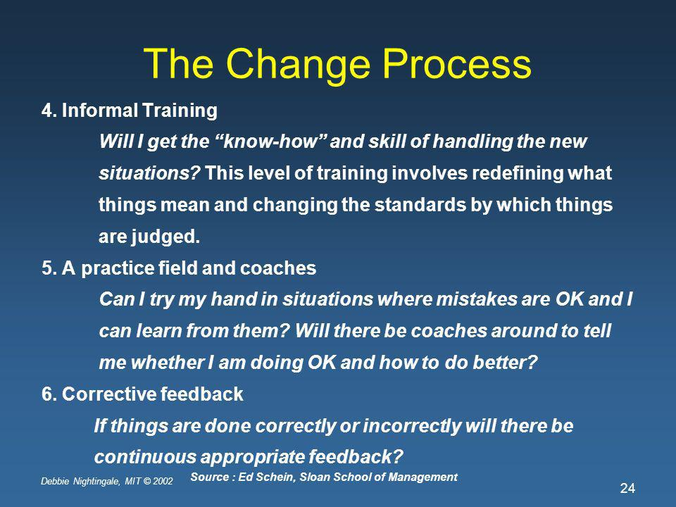 Debbie Nightingale, MIT © 2002 24 The Change Process 4. Informal Training Will I get the know-how and skill of handling the new situations? This level