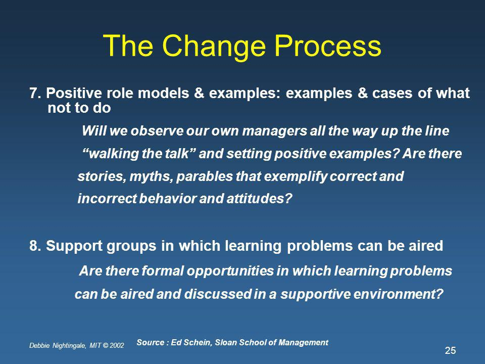 Debbie Nightingale, MIT © 2002 25 The Change Process 7. Positive role models & examples: examples & cases of what not to do Will we observe our own ma