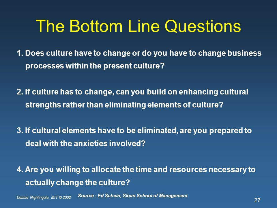 Debbie Nightingale, MIT © 2002 27 The Bottom Line Questions 1.