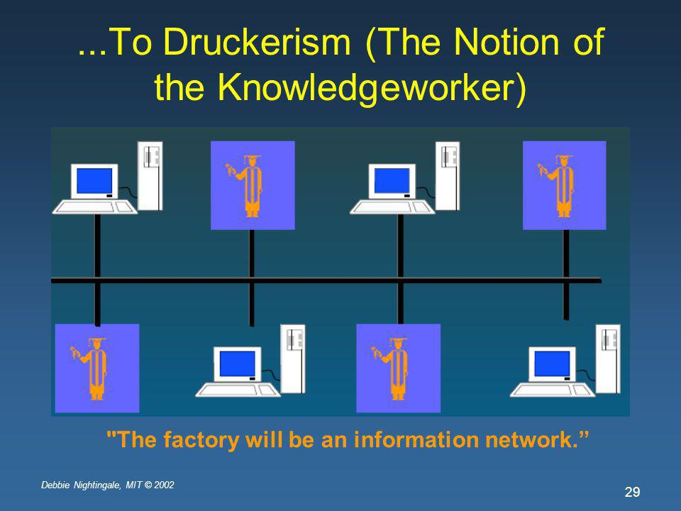 Debbie Nightingale, MIT © 2002 29...To Druckerism (The Notion of the Knowledgeworker) The factory will be an information network.