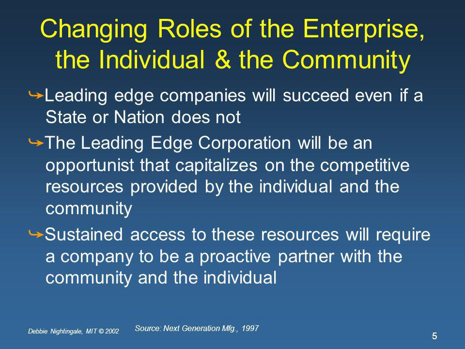 Debbie Nightingale, MIT © 2002 5 Changing Roles of the Enterprise, the Individual & the Community Leading edge companies will succeed even if a State or Nation does not The Leading Edge Corporation will be an opportunist that capitalizes on the competitive resources provided by the individual and the community Sustained access to these resources will require a company to be a proactive partner with the community and the individual Source: Next Generation Mfg., 1997