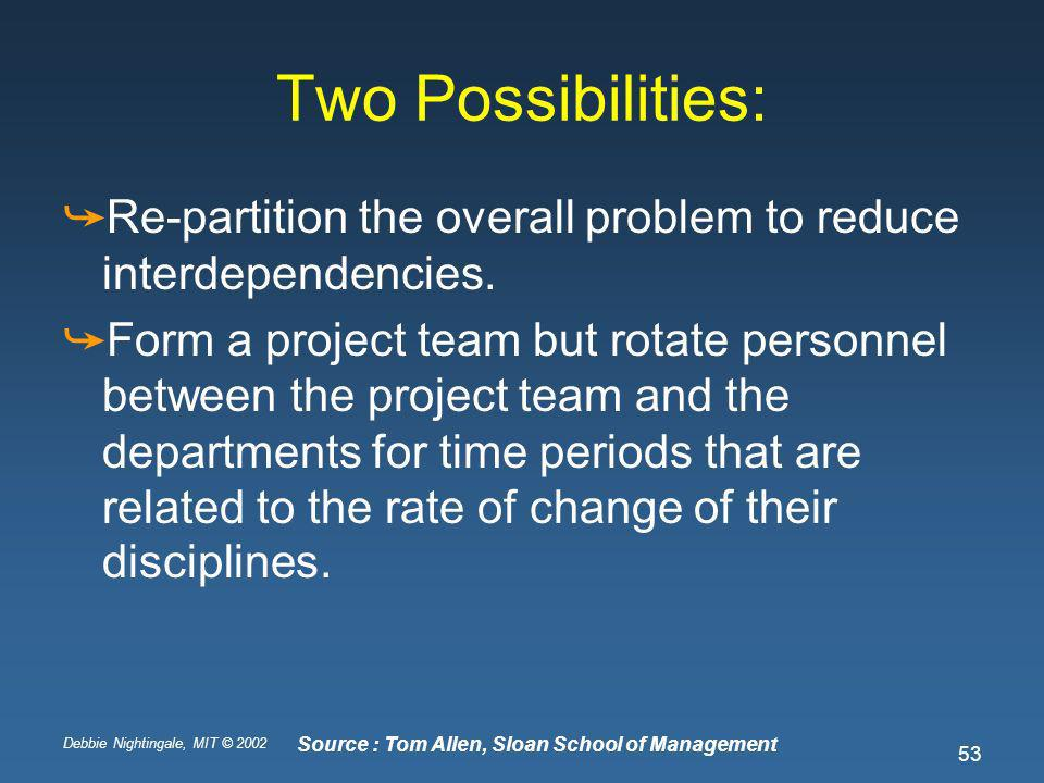 Debbie Nightingale, MIT © 2002 53 Two Possibilities: Re-partition the overall problem to reduce interdependencies.