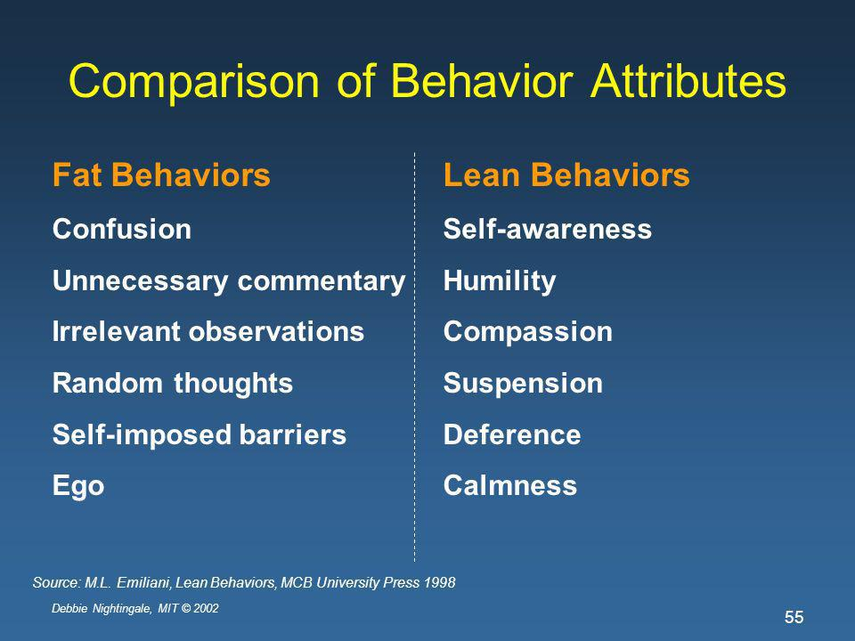 Debbie Nightingale, MIT © 2002 55 Comparison of Behavior Attributes Fat Behaviors Confusion Unnecessary commentary Irrelevant observations Random thoughts Self-imposed barriers Ego Lean Behaviors Self-awareness Humility Compassion Suspension Deference Calmness Source: M.L.