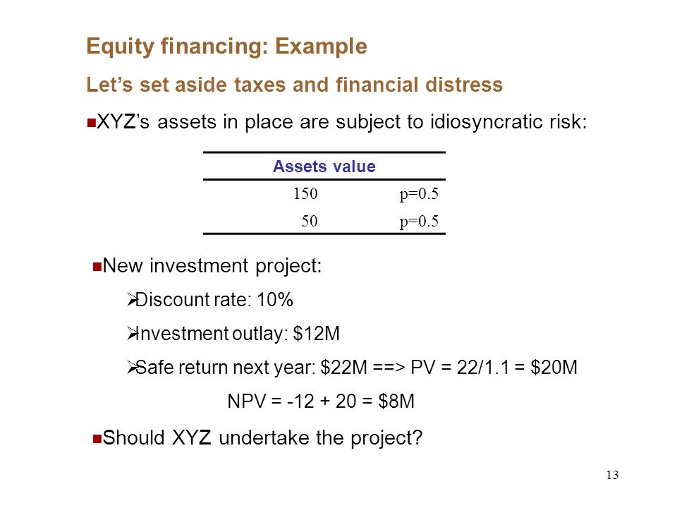 13 Equity financing: Example Lets set aside taxes and financial distress XYZs assets in place are subject to idiosyncratic risk: New investment project: Discount rate: 10% Investment outlay: $12M Safe return next year: $22M ==> PV = 22/1.1 = $20M NPV = = $8M Should XYZ undertake the project.