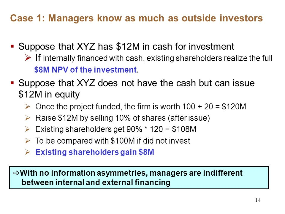 14 Case 1: Managers know as much as outside investors Suppose that XYZ has $12M in cash for investment If internally financed with cash, existing shareholders realize the full $8M NPV of the investment.