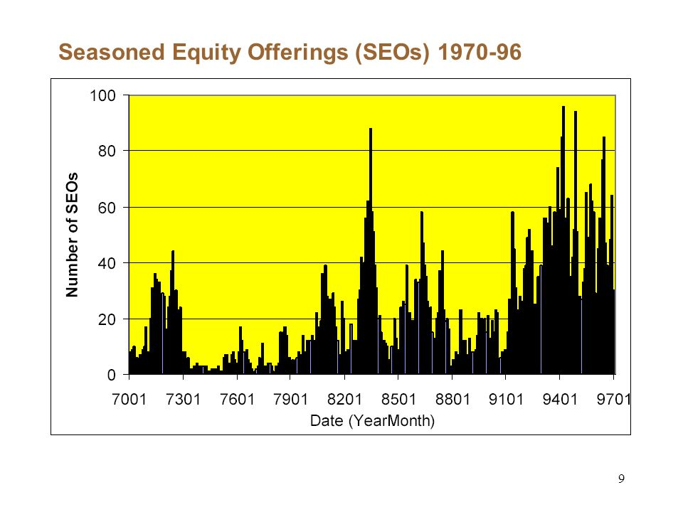 9 Seasoned Equity Offerings (SEOs) 1970-96