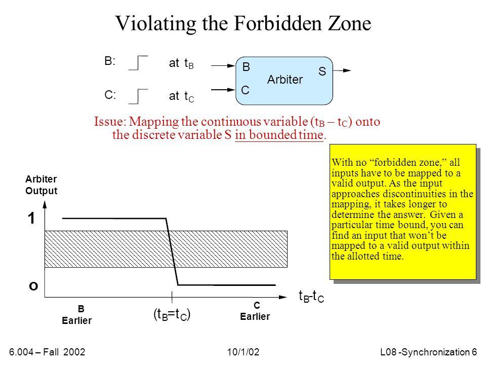 6.004 – Fall 200210/1/02L08 -Synchronization 7 Unsolvable.