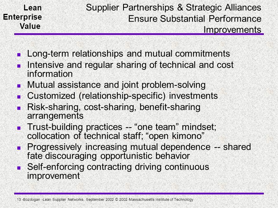 Lean Enterprise Value 13 -Bozdogan -Lean Supplier Networks, September 2002 © 2002 Massachusetts Institute of Technology Supplier Partnerships & Strate