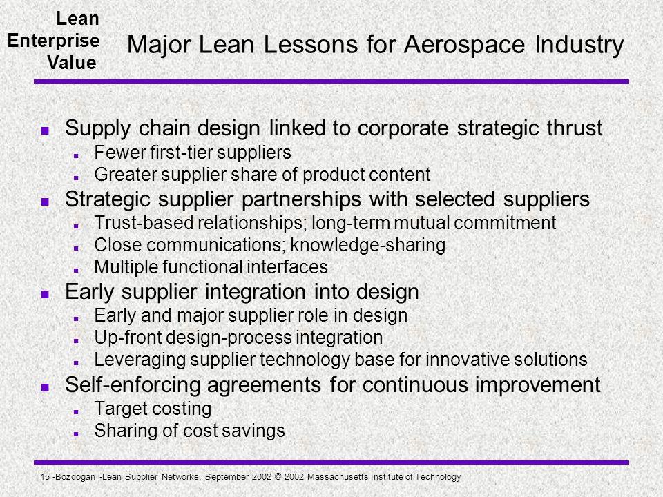 Lean Enterprise Value 15 -Bozdogan -Lean Supplier Networks, September 2002 © 2002 Massachusetts Institute of Technology Major Lean Lessons for Aerospa