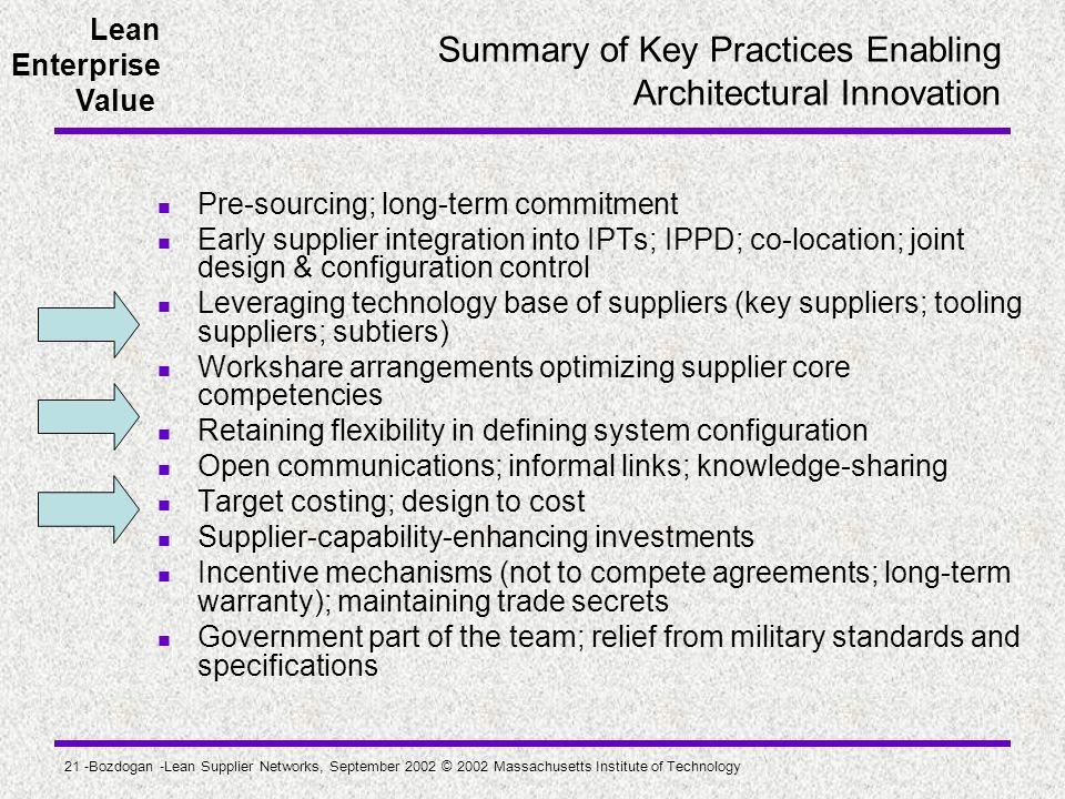 Lean Enterprise Value 21 -Bozdogan -Lean Supplier Networks, September 2002 © 2002 Massachusetts Institute of Technology Summary of Key Practices Enabl