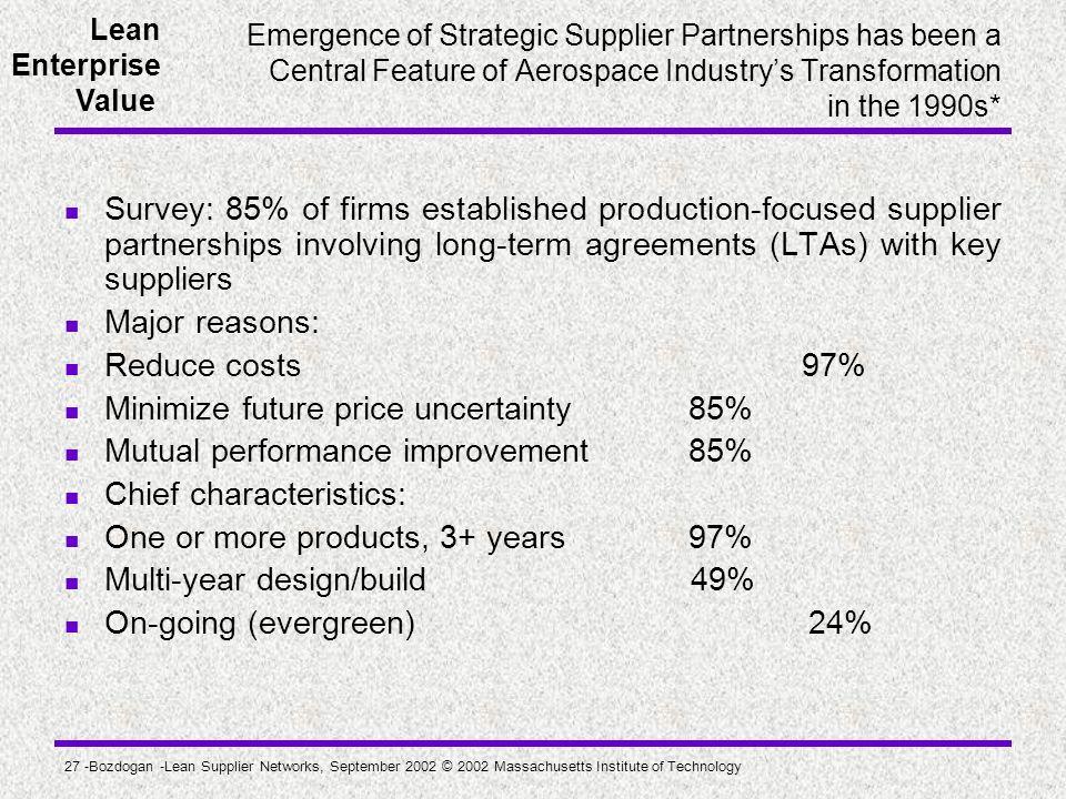 Lean Enterprise Value 27 -Bozdogan -Lean Supplier Networks, September 2002 © 2002 Massachusetts Institute of Technology Emergence of Strategic Supplie