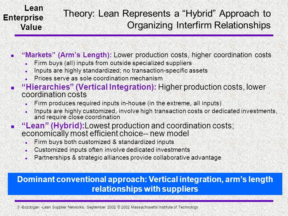 Lean Enterprise Value 3 -Bozdogan -Lean Supplier Networks, September 2002 © 2002 Massachusetts Institute of Technology Theory: Lean Represents a Hybri