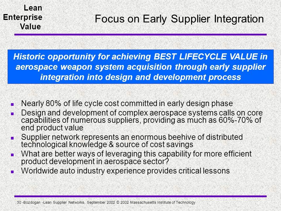 Lean Enterprise Value 30 -Bozdogan -Lean Supplier Networks, September 2002 © 2002 Massachusetts Institute of Technology Focus on Early Supplier Integr
