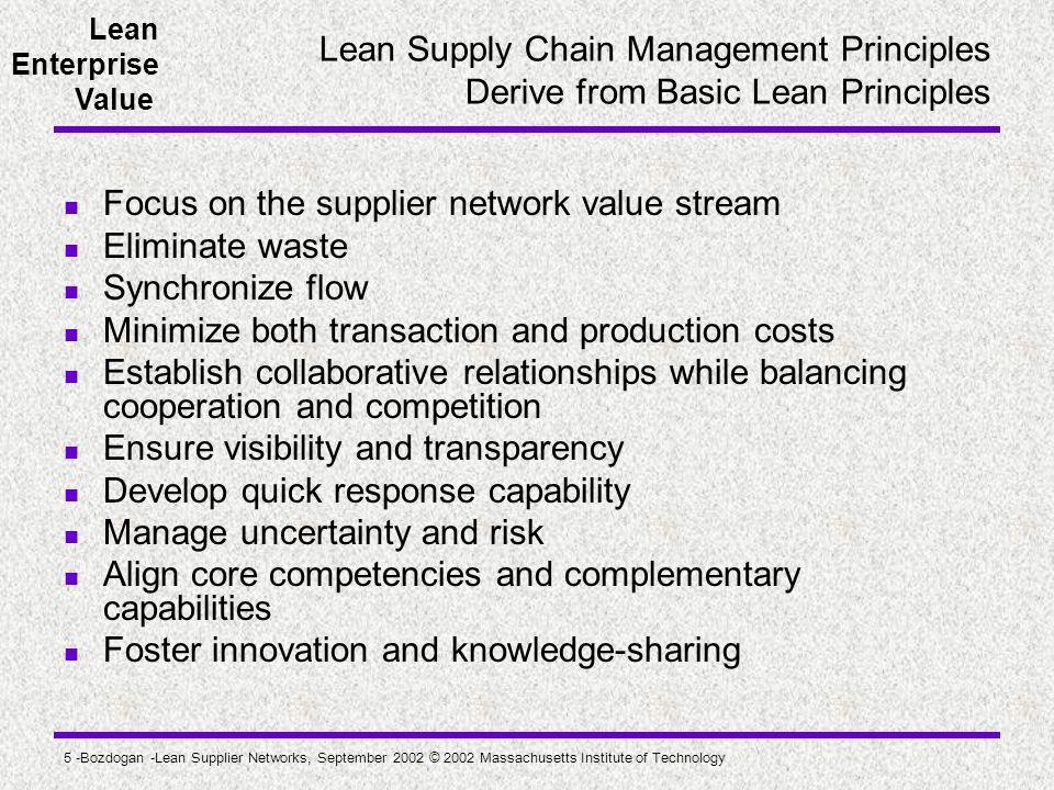 Lean Enterprise Value 5 -Bozdogan -Lean Supplier Networks, September 2002 © 2002 Massachusetts Institute of Technology Lean Supply Chain Management Pr