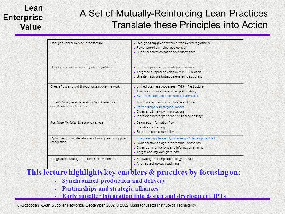 Lean Enterprise Value 6 -Bozdogan -Lean Supplier Networks, September 2002 © 2002 Massachusetts Institute of Technology A Set of Mutually-Reinforcing L