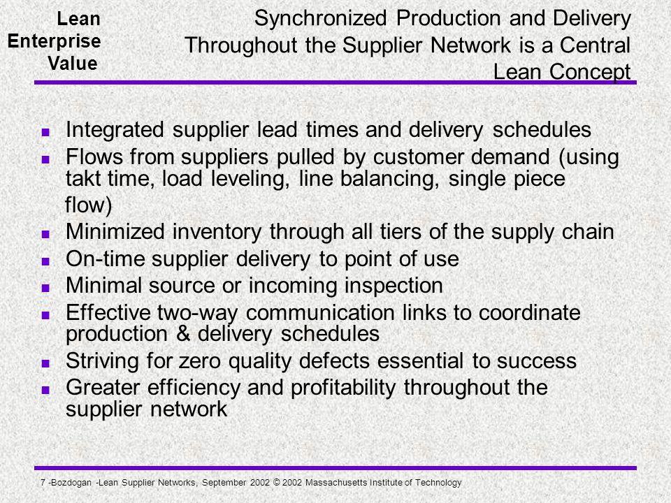 Lean Enterprise Value 7 -Bozdogan -Lean Supplier Networks, September 2002 © 2002 Massachusetts Institute of Technology Synchronized Production and Del