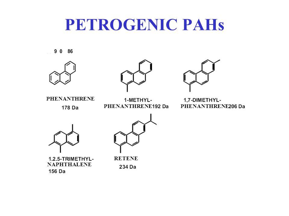 PETROGENIC PAHs PHENANTHRENE NAPHTHALENE RETENE