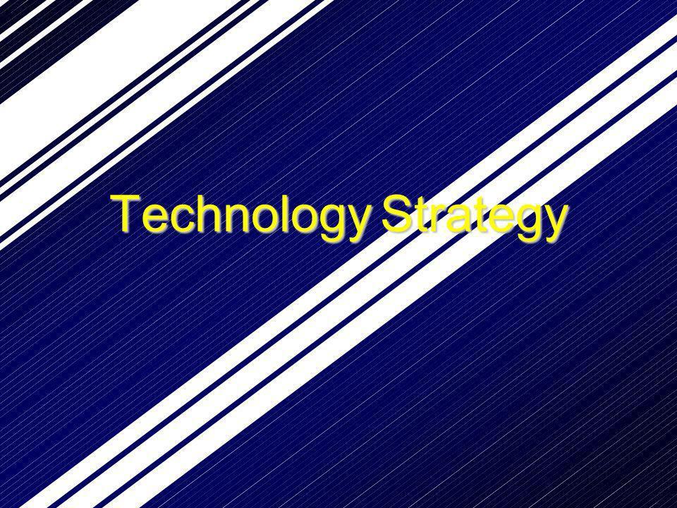 TechnologyStrategy