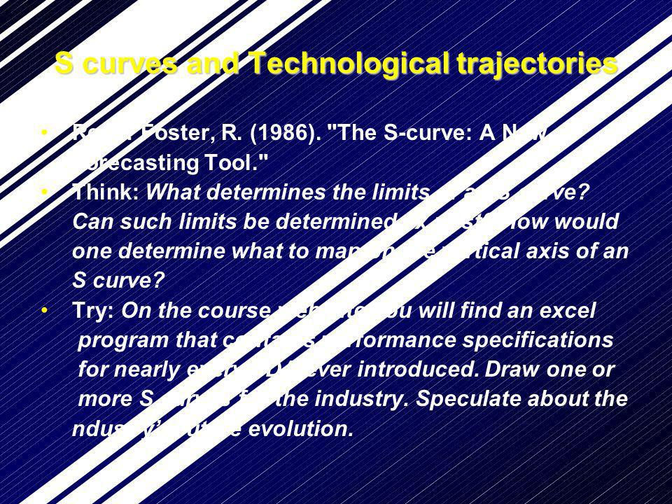 S curves and Technological trajectories Read: Foster, R.