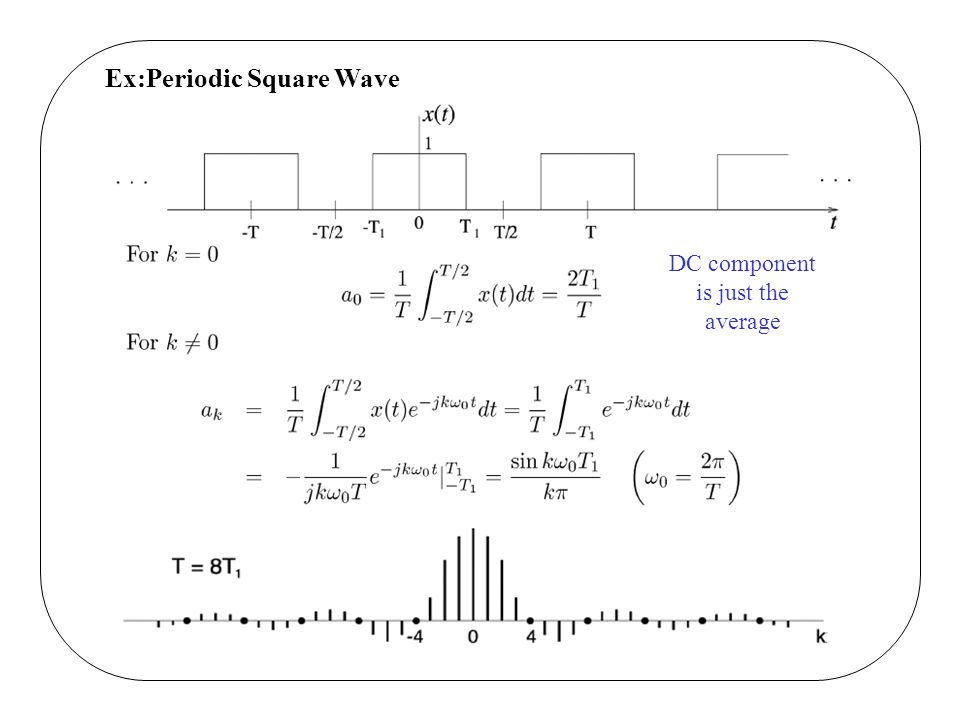 Ex:Periodic Square Wave DC component is just the average
