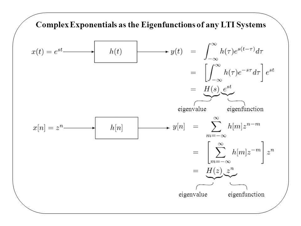 Complex Exponentials as the Eigenfunctions of any LTI Systems eigenvalue eigenfunction