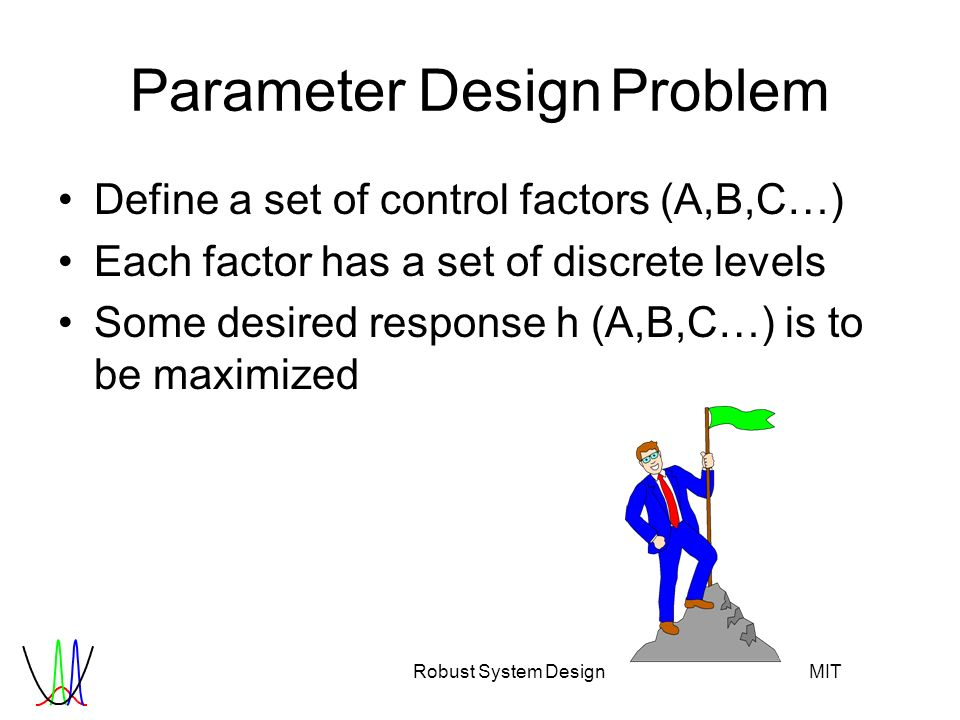 Robust System Design MIT FullFactorial Approach Try all combinations of all levels of the factors (A1B1C1, A1B1C2,...) If no experimental error, it is guaranteed to find maximum If there is experimental error, replications will allow increased certainty BUT...#experiments =#levels#control factors