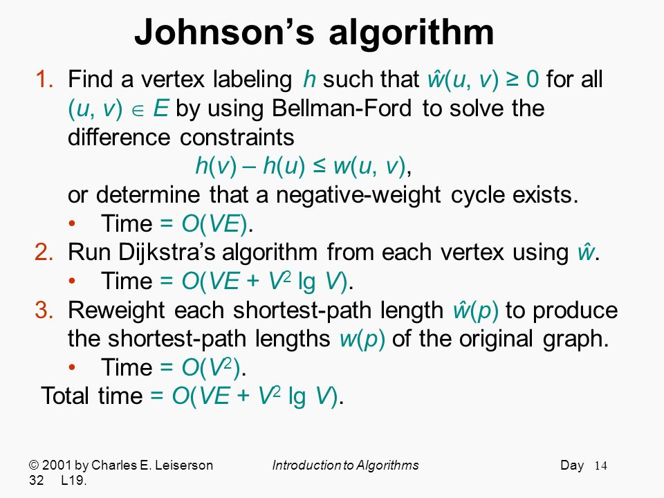 14 Johnsons algorithm © 2001 by Charles E. Leiserson Introduction to Algorithms Day 32 L19.