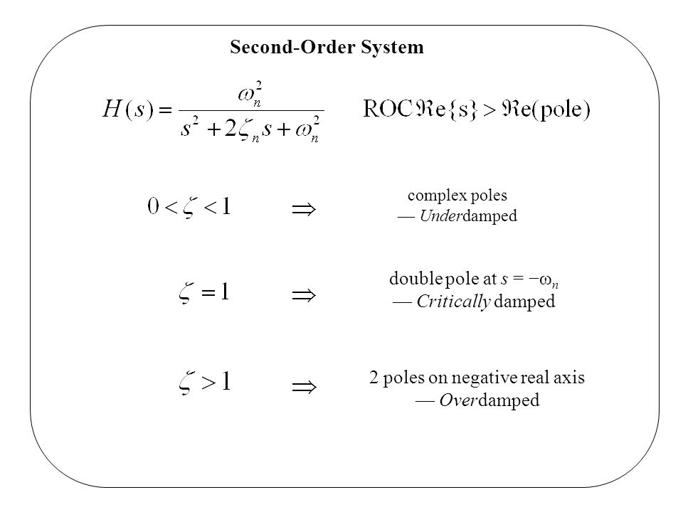 Second-Order System complex poles Underdamped double pole at s = ω n Critically damped 2 poles on negative real axis Overdamped