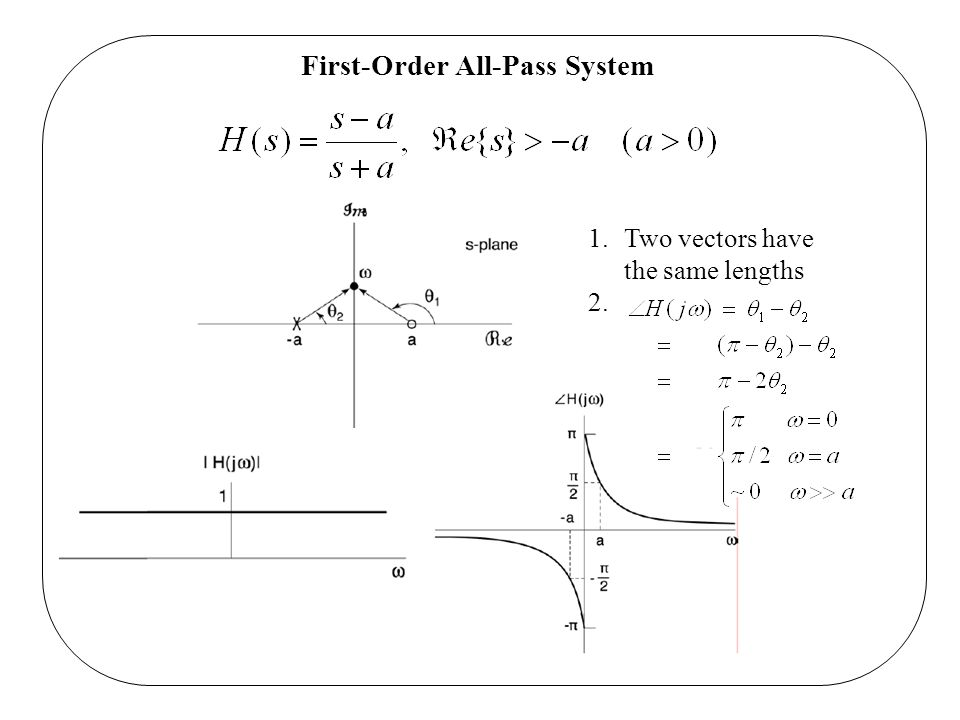 First-Order All-Pass System 1.Two vectors have the same lengths 2.