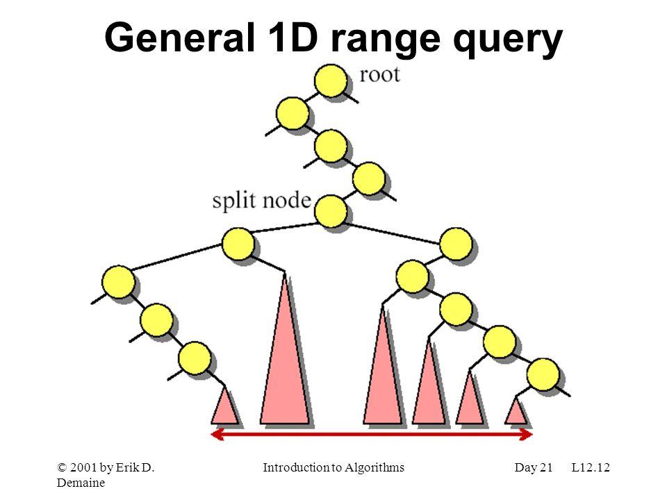 © 2001 by Erik D. Demaine Introduction to AlgorithmsDay 21 L12.12 General 1D range query