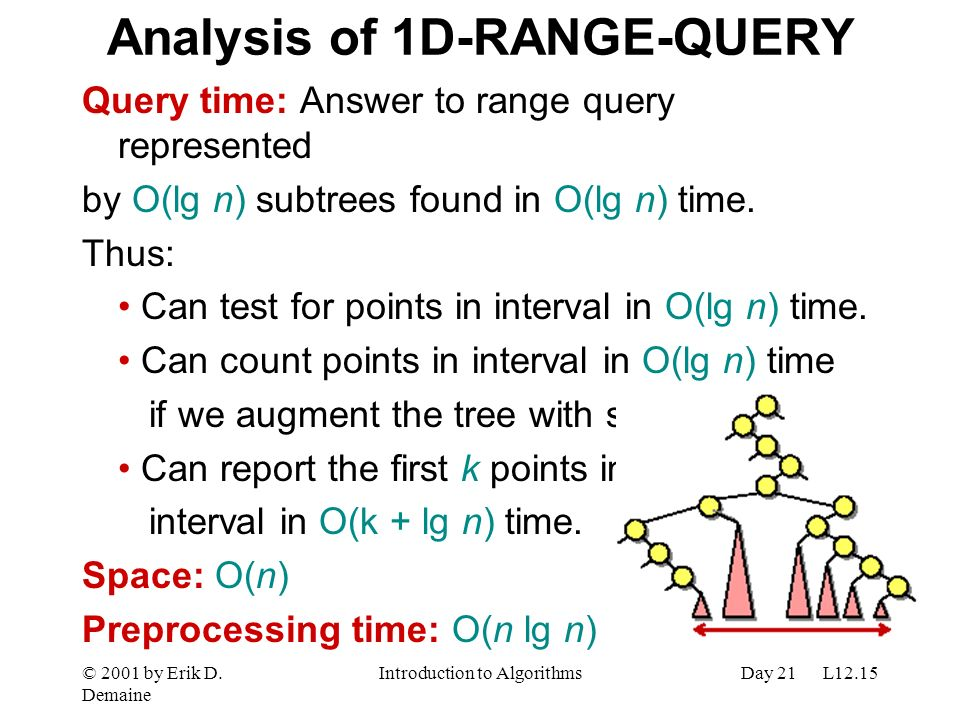 © 2001 by Erik D. Demaine Introduction to AlgorithmsDay 21 L12.15 Analysis of 1D-RANGE-QUERY Query time: Answer to range query represented by O(lg n)