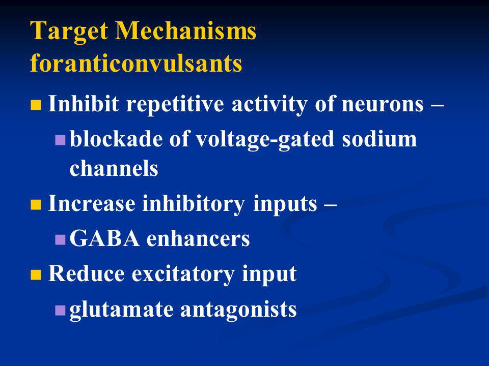 Target Mechanisms foranticonvulsants Inhibit repetitive activity of neurons – blockade of voltage-gated sodium channels Increase inhibitory inputs – G