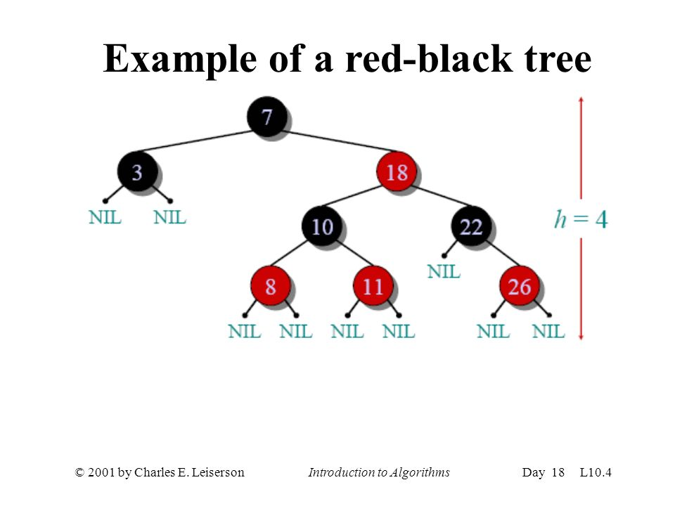 © 2001 by Charles E. Leiserson Introduction to AlgorithmsDay 18 L10.4 Example of a red-black tree
