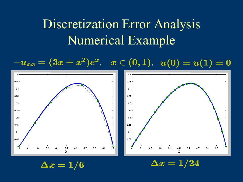Discretization Error Analysis Numerical Example
