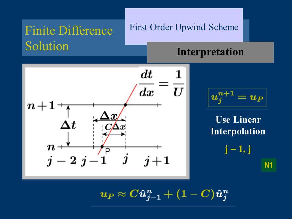 Finite Difference Solution First Order Upwind Scheme Interpretation Use Linear Interpolation j – 1, j