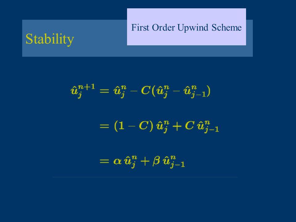 Stability First Order Upwind Scheme