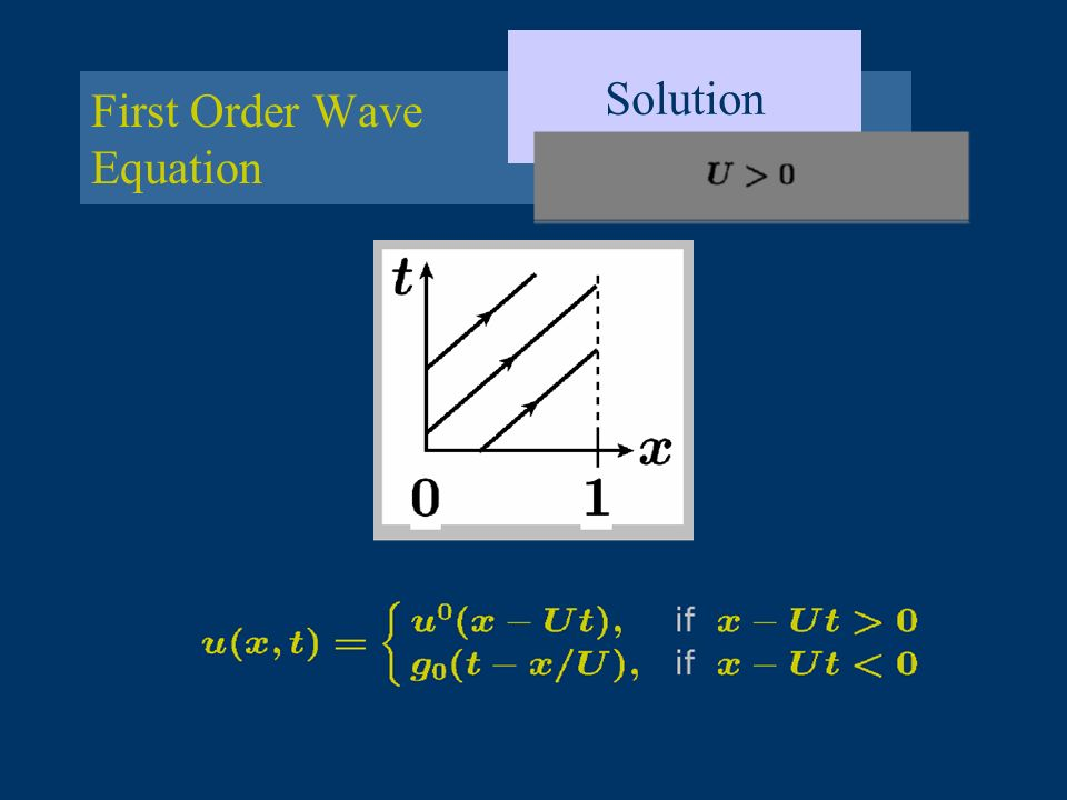 Dissipation and Dispersion Examples First Order Upwind
