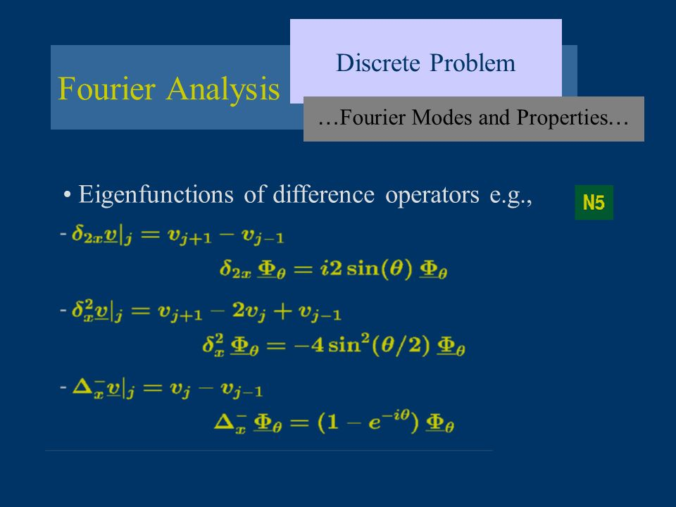 Fourier Analysis Discrete Problem … Fourier Modes and Properties … Eigenfunctions of difference operators e.g.,