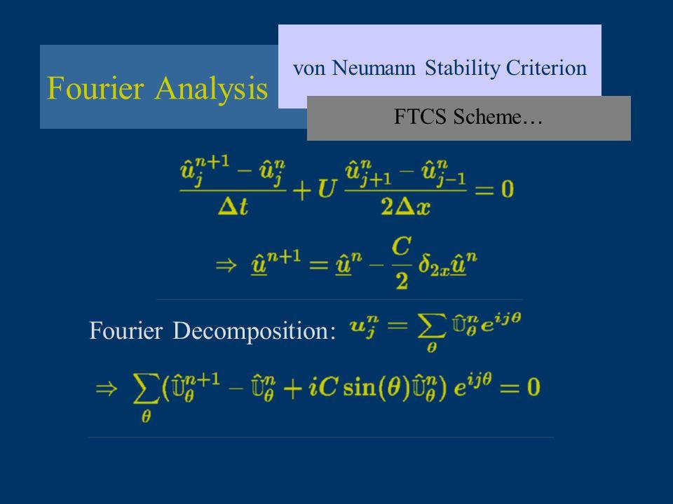 Fourier Analysis von Neumann Stability Criterion FTCS Scheme … Fourier Decomposition: