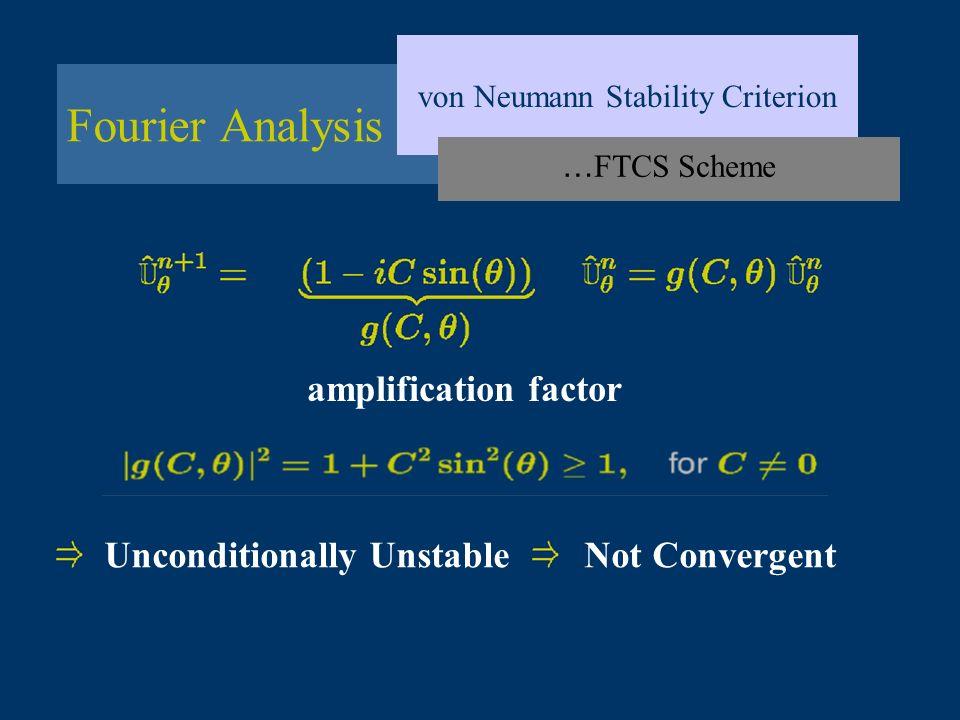 Fourier Analysis von Neumann Stability Criterion amplification factor Unconditionally Unstable Not Convergent … FTCS Scheme