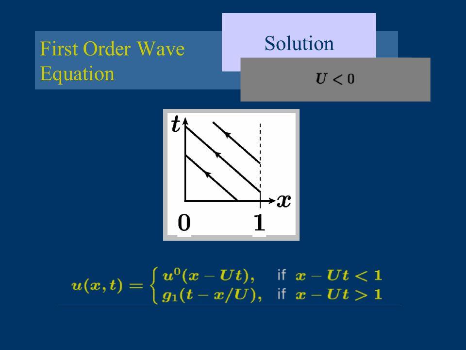First Order Wave Equation Solution