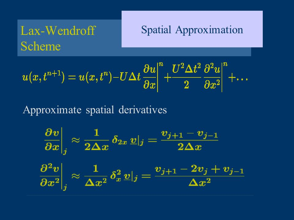 Lax-Wendroff Scheme Spatial Approximation Approximate spatial derivatives