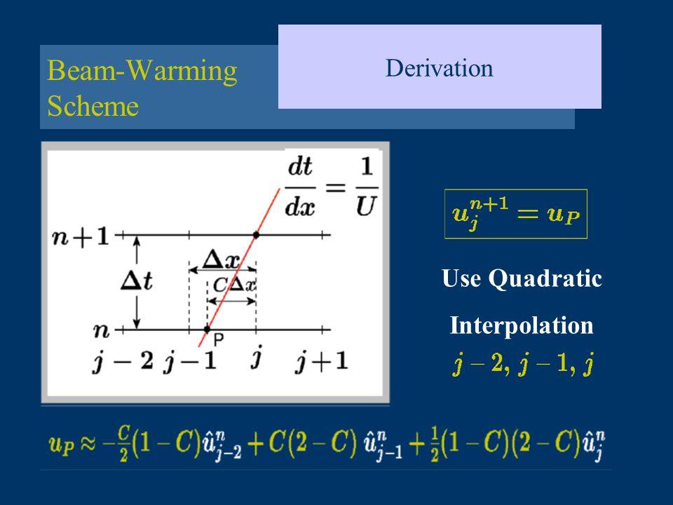 Beam-Warming Scheme Derivation Use Quadratic Interpolation
