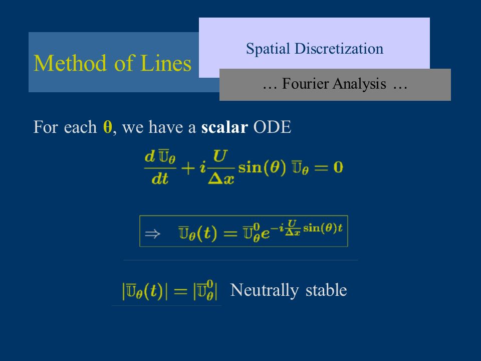 Method of Lines Spatial Discretization For each θ, we have a scalar ODE … Fourier Analysis … Neutrally stable