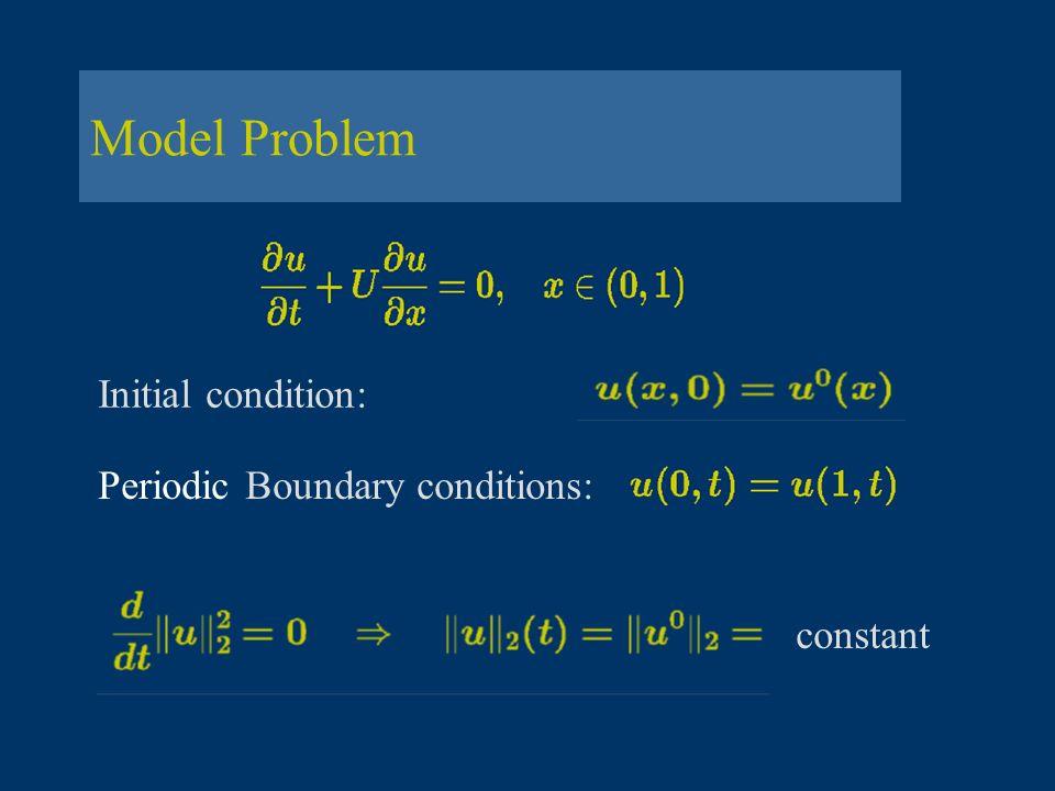 Model Problem Example Periodic Solution (U>0)