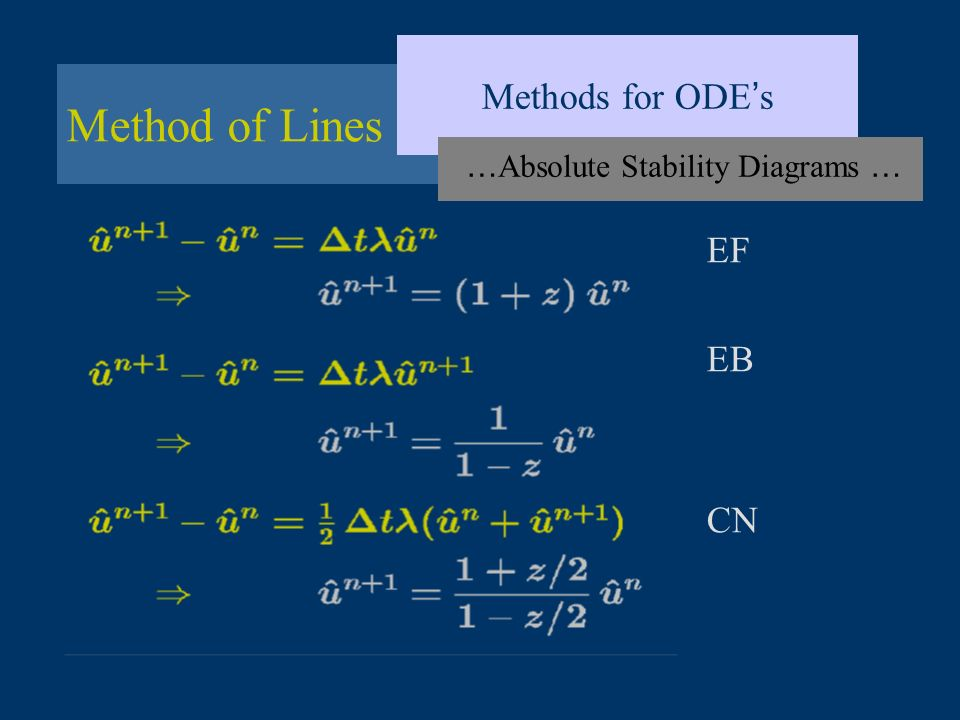 Method of Lines Methods for ODE s … Absolute Stability Diagrams … EF EB CN