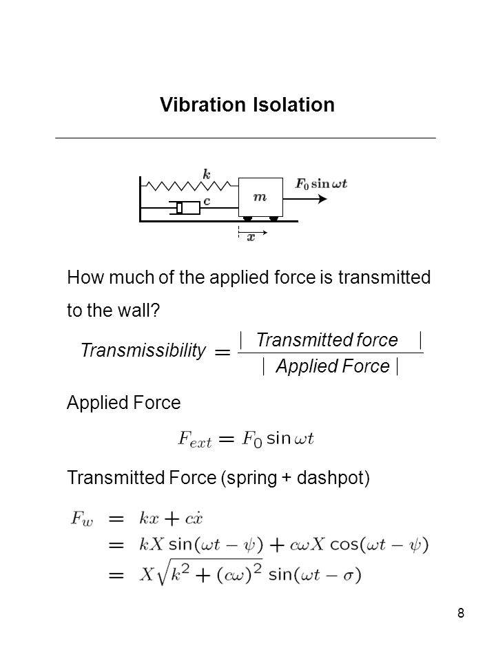 8 Vibration Isolation How much of the applied force is transmitted to the wall.