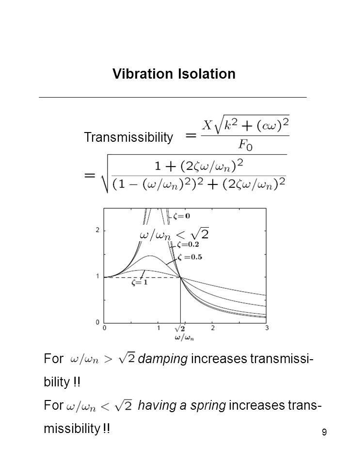 9 Vibration Isolation Transmissibility For damping increases transmissi- bility !.