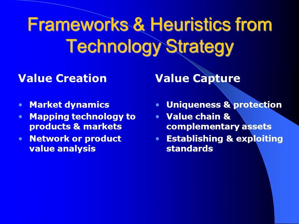 Value Creation: Understanding market dynamics
