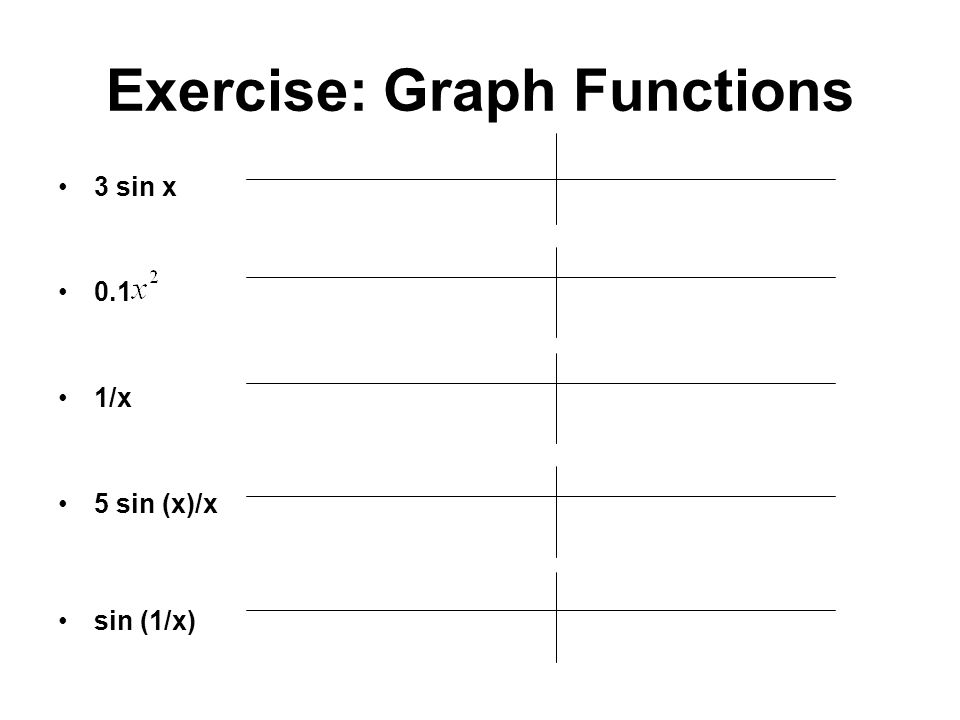 Exercise: Graph Functions 3 sin x 0.1 1/x 5 sin (x)/x sin (1/x)